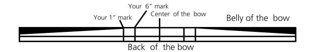 1 inch mark