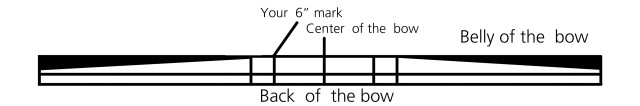 6 inch mark